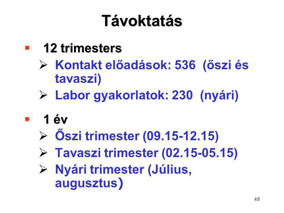 Távoktatás 12 trimesters Kontakt előadások: 536 (őszi és tavaszi)