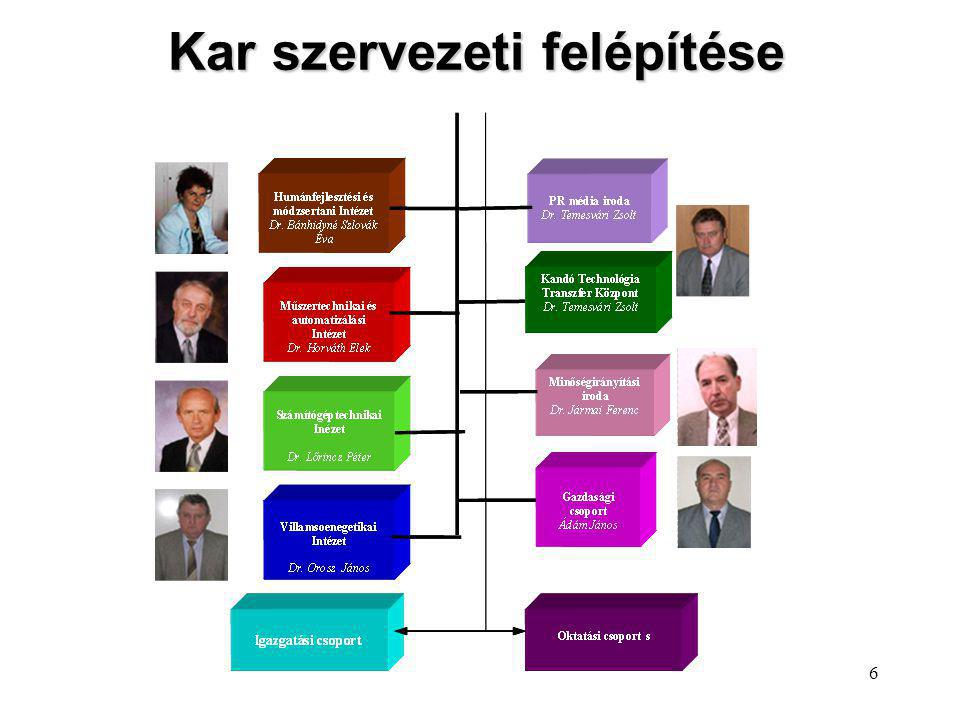 Kar szervezeti felépítése
