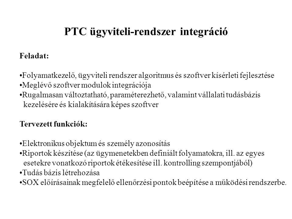 PTC ügyviteli-rendszer integráció