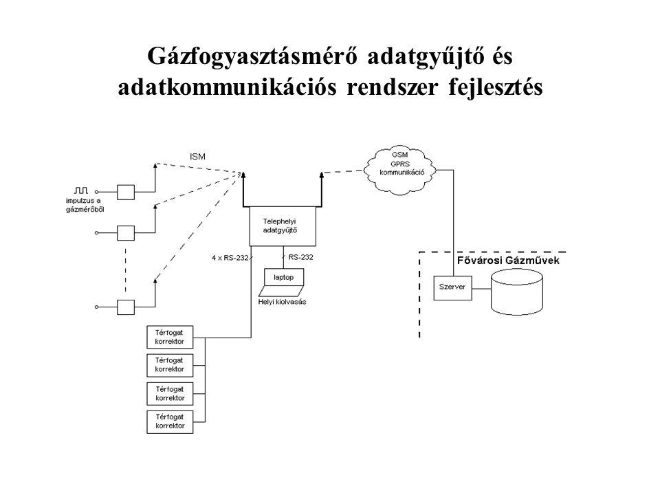Gázfogyasztásmérő adatgyűjtő és adatkommunikációs rendszer fejlesztés
