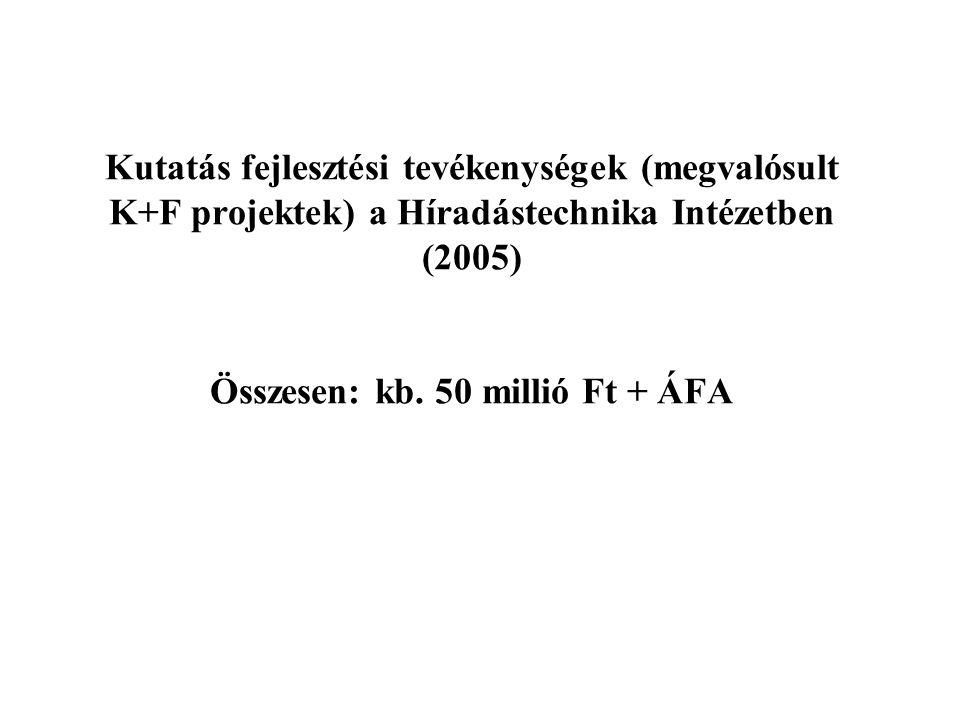 Kutatás fejlesztési tevékenységek (megvalósult K+F projektek) a Híradástechnika Intézetben (2005) Összesen: kb.