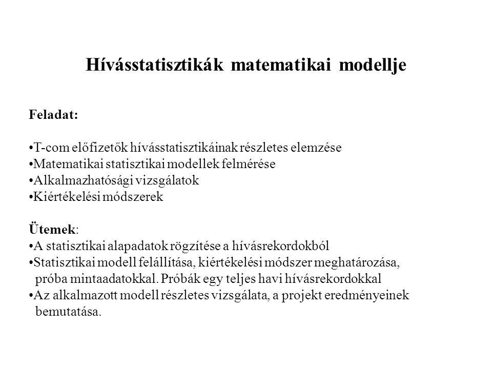 Hívásstatisztikák matematikai modellje