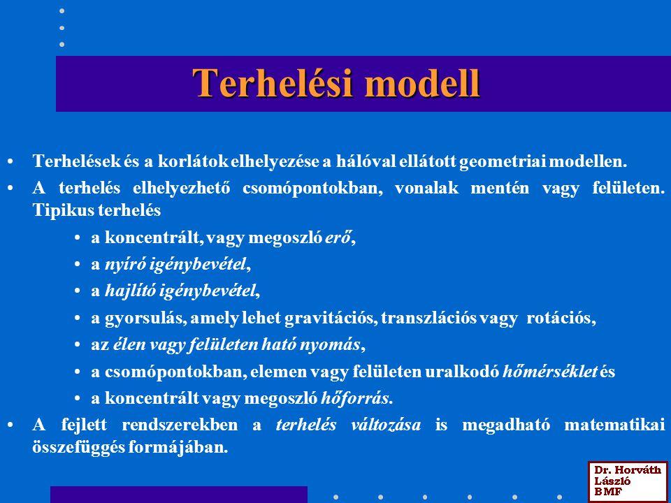Terhelési modell Terhelések és a korlátok elhelyezése a hálóval ellátott geometriai modellen.