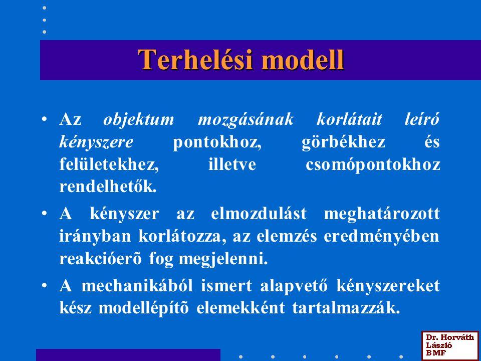 Terhelési modell Az objektum mozgásának korlátait leíró kényszere pontokhoz, görbékhez és felületekhez, illetve csomópontokhoz rendelhetők.
