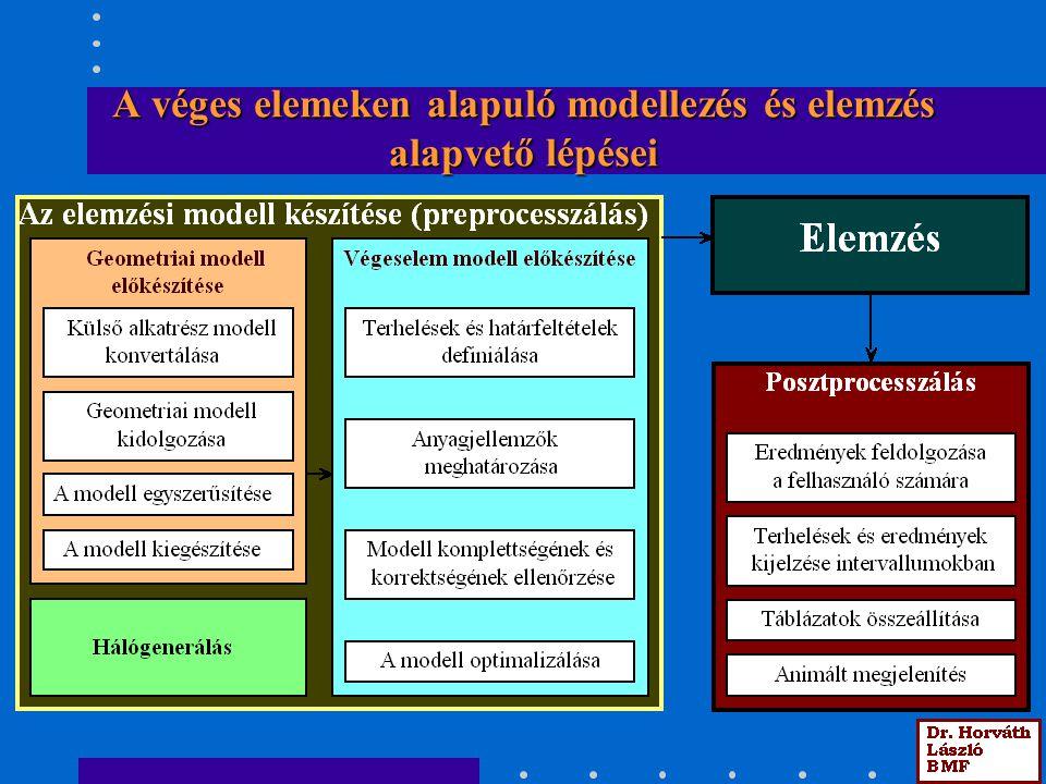 A véges elemeken alapuló modellezés és elemzés alapvető lépései