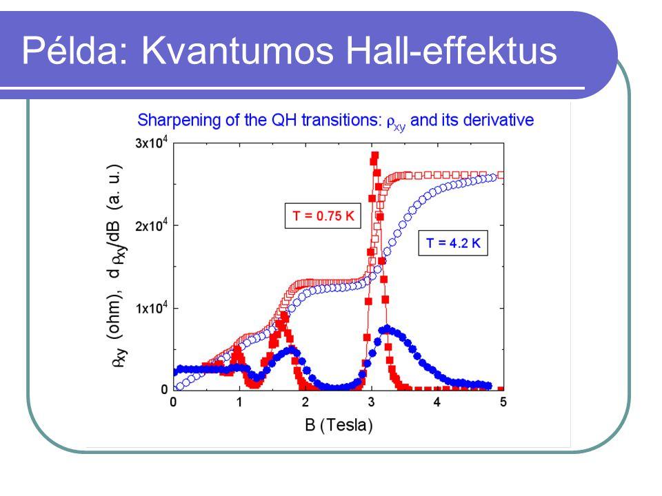 Példa: Kvantumos Hall-effektus
