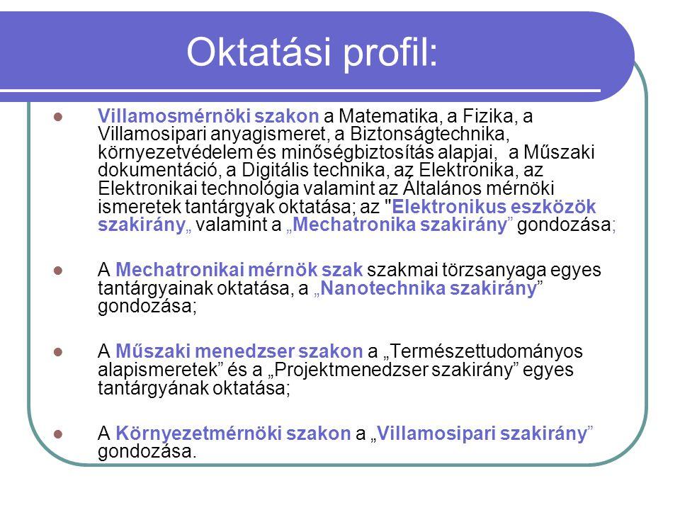 Oktatási profil: