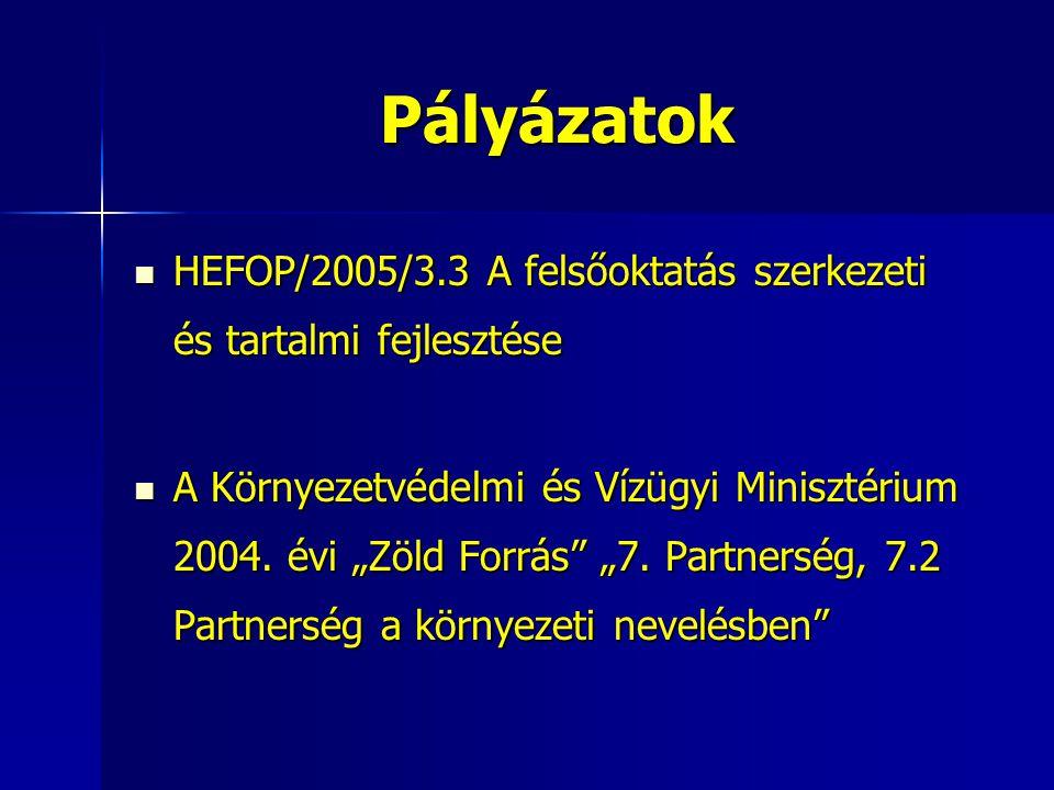 Pályázatok HEFOP/2005/3.3 A felsőoktatás szerkezeti és tartalmi fejlesztése.