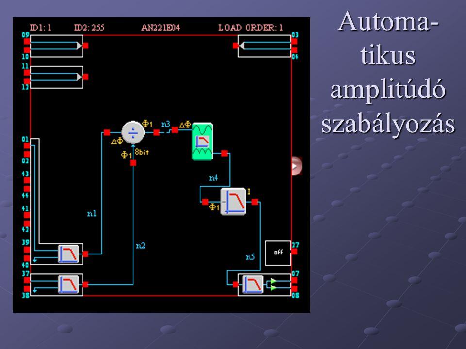 Automa-tikus amplitúdó szabályozás