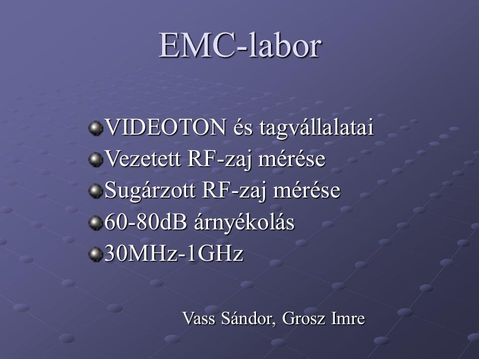 EMC-labor VIDEOTON és tagvállalatai Vezetett RF-zaj mérése
