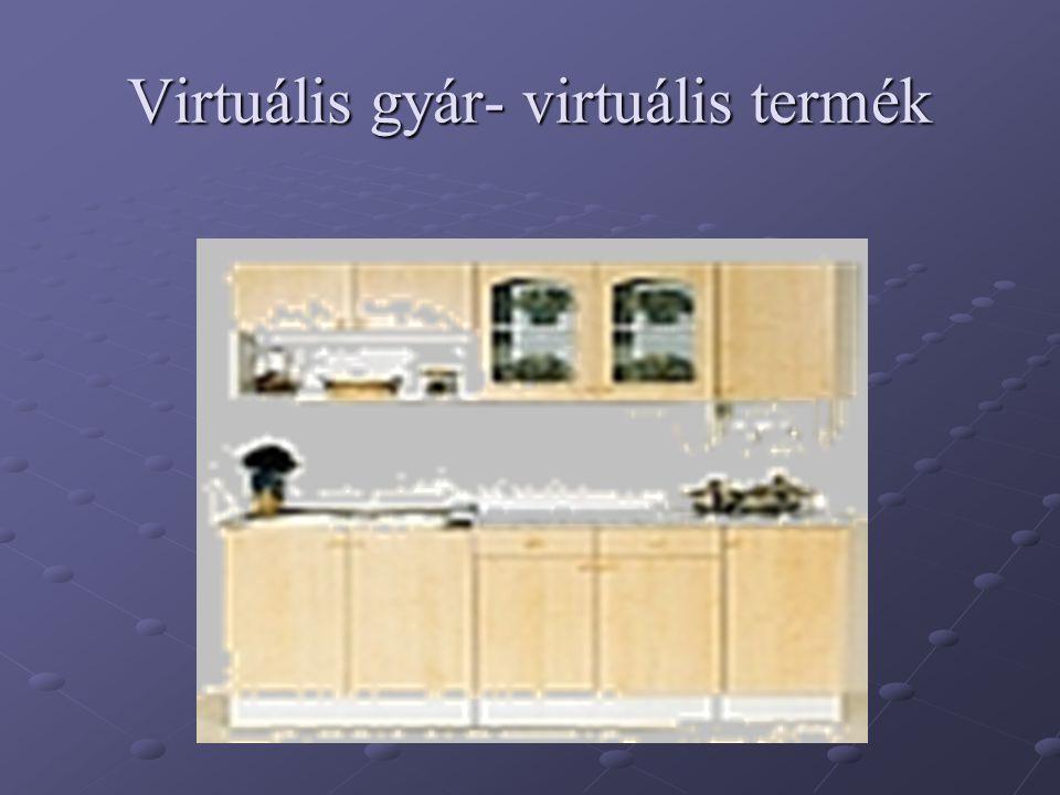 Virtuális gyár- virtuális termék