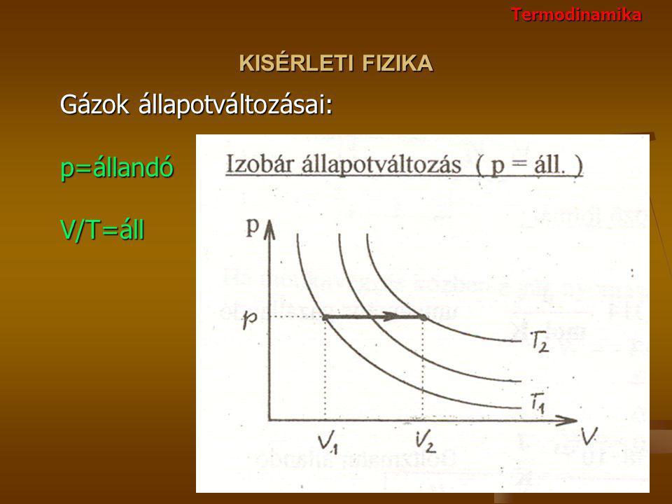 Gázok állapotváltozásai: p=állandó V/T=áll