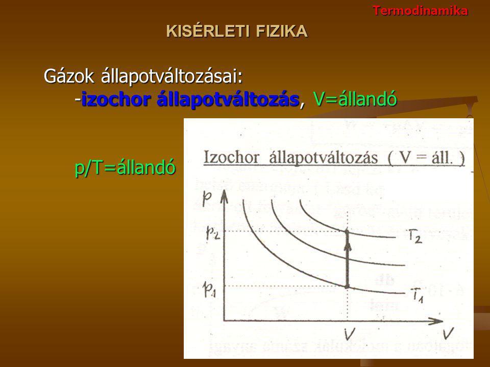 KISÉRLETI FIZIKA Termodinamika.