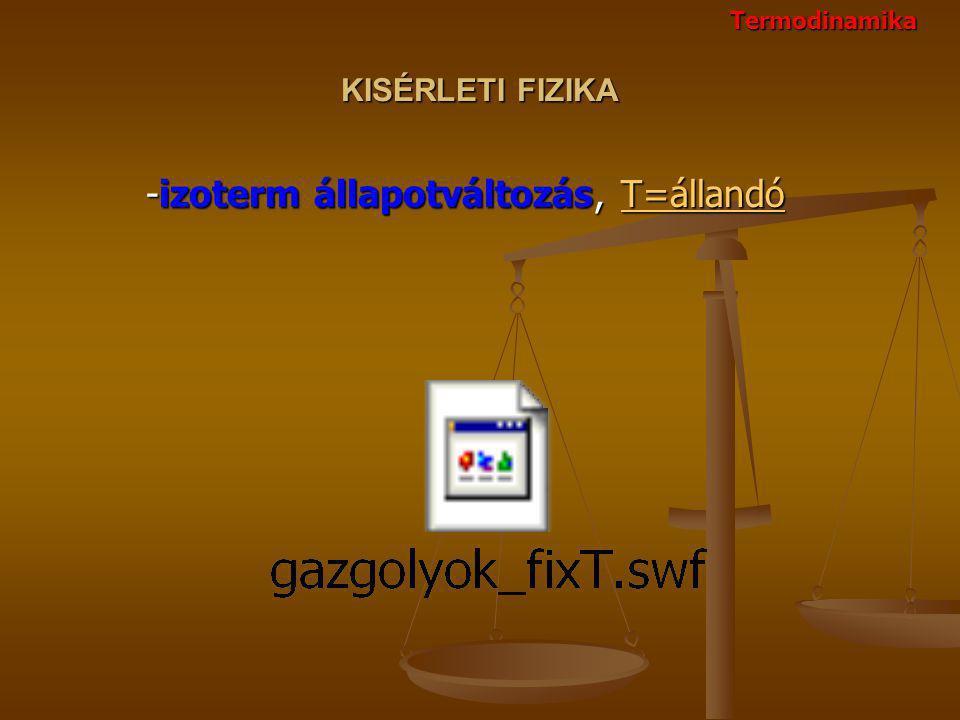 -izoterm állapotváltozás, T=állandó