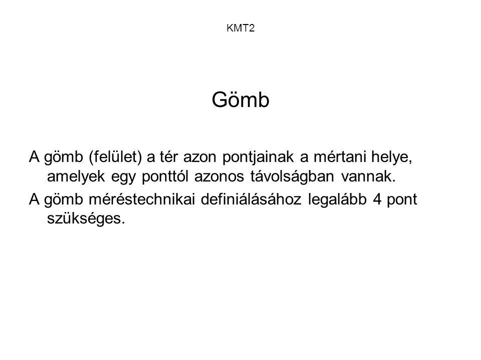 KMT2 Gömb. A gömb (felület) a tér azon pontjainak a mértani helye, amelyek egy ponttól azonos távolságban vannak.