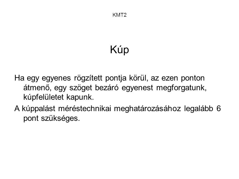 KMT2 Kúp. Ha egy egyenes rögzített pontja körül, az ezen ponton átmenő, egy szöget bezáró egyenest megforgatunk, kúpfelületet kapunk.
