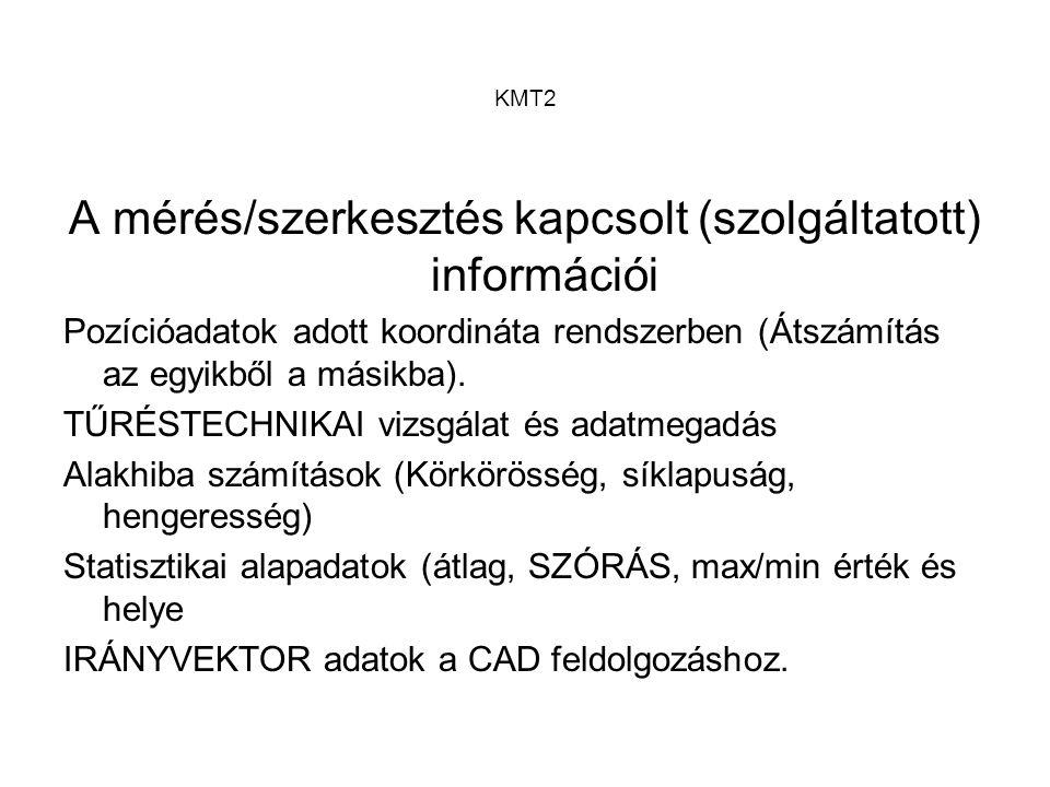 A mérés/szerkesztés kapcsolt (szolgáltatott) információi