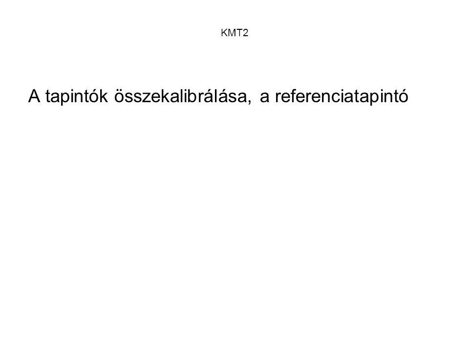 A tapintók összekalibrálása, a referenciatapintó