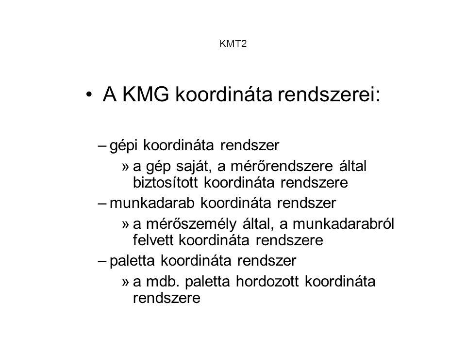 A KMG koordináta rendszerei: