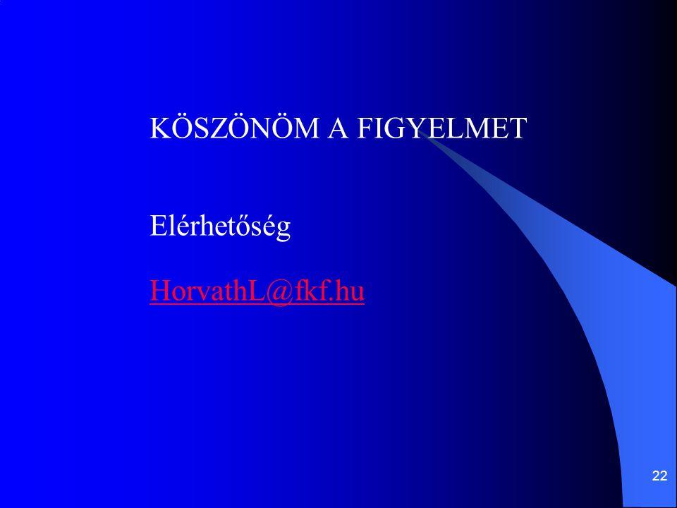 KÖSZÖNÖM A FIGYELMET Elérhetőség HorvathL@fkf.hu