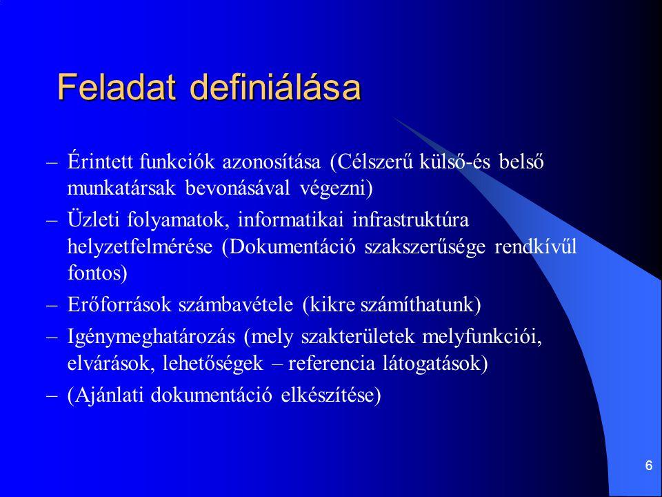 Feladat definiálása Érintett funkciók azonosítása (Célszerű külső-és belső munkatársak bevonásával végezni)