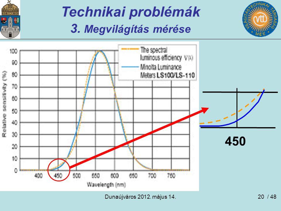 Technikai problémák 3. Megvilágítás mérése 450