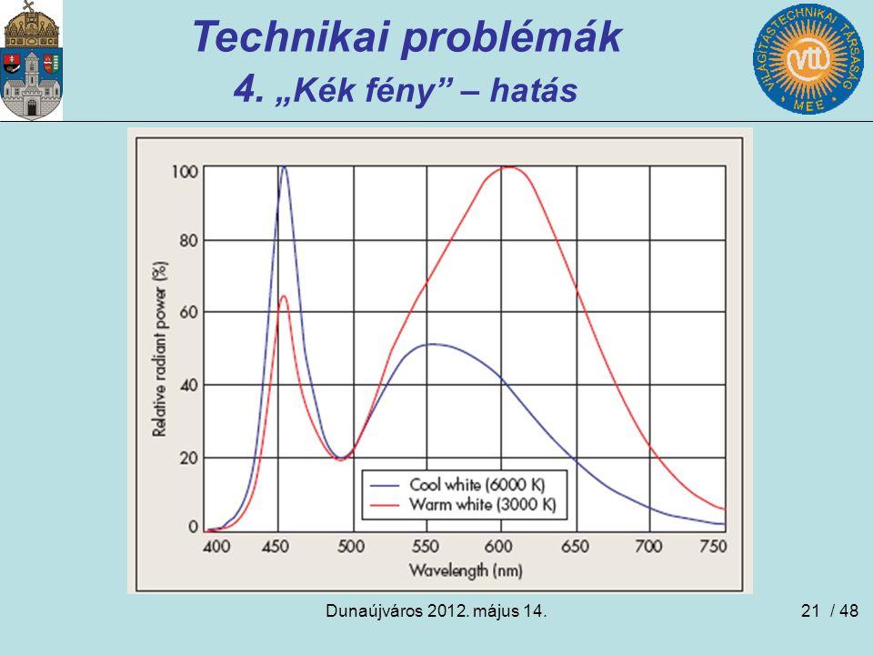 """Technikai problémák 4. """"Kék fény – hatás Dunaújváros 2012. május 14."""