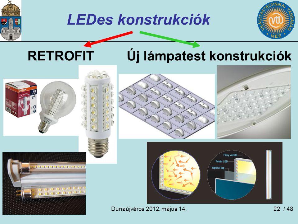 Új lámpatest konstrukciók