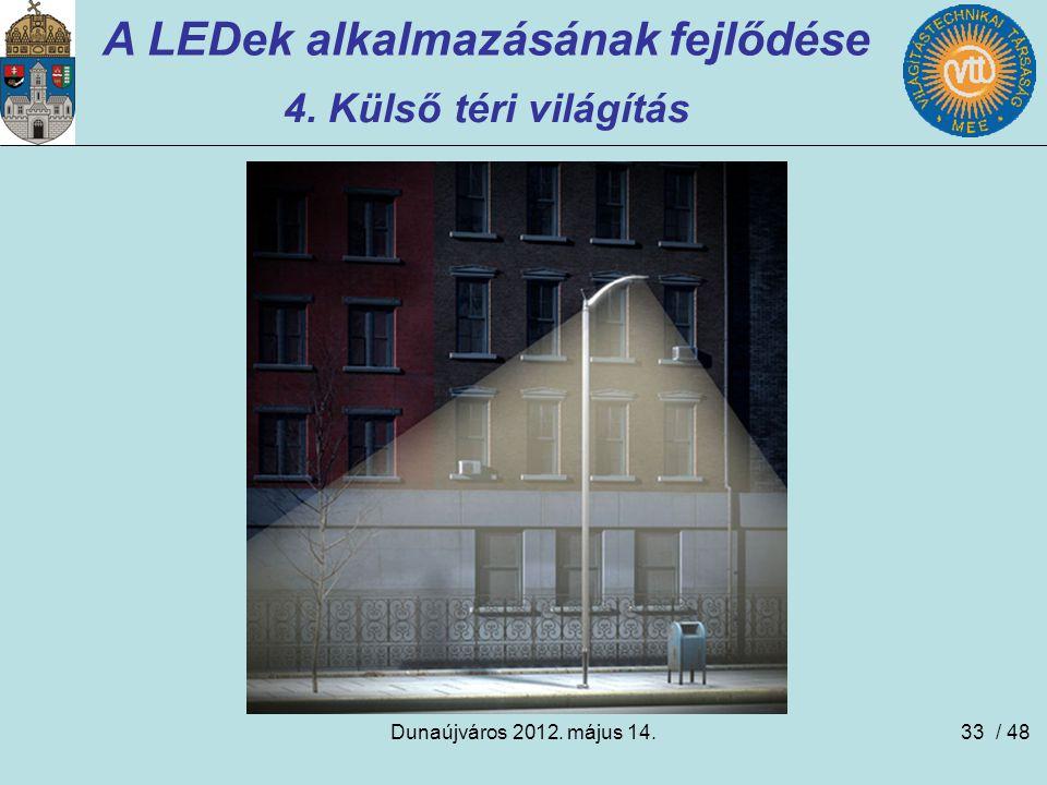 A LEDek alkalmazásának fejlődése