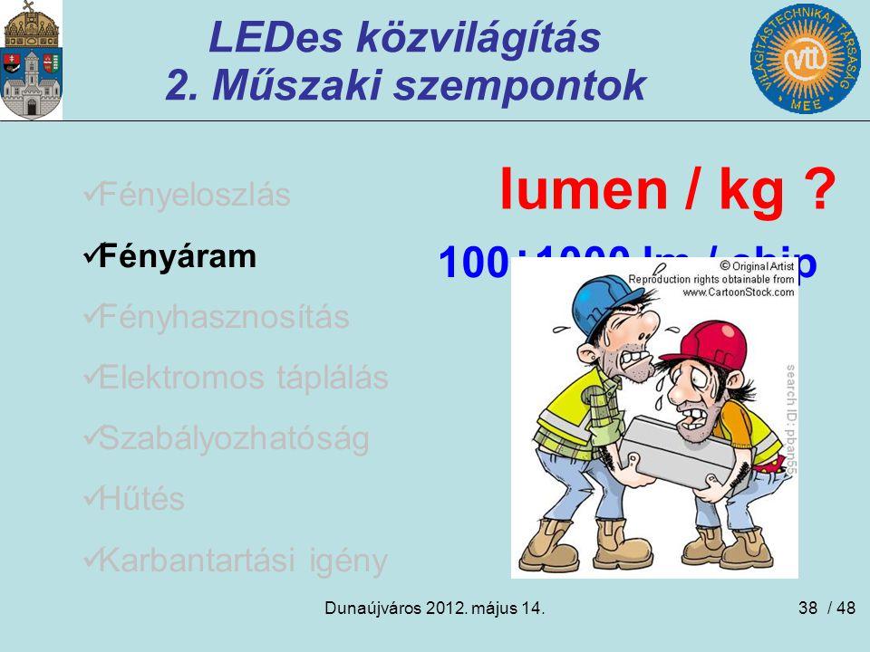 lumen / kg LEDes közvilágítás 2. Műszaki szempontok