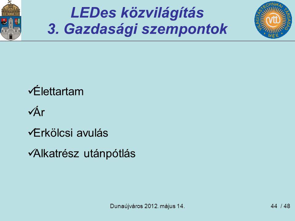 LEDes közvilágítás 3. Gazdasági szempontok