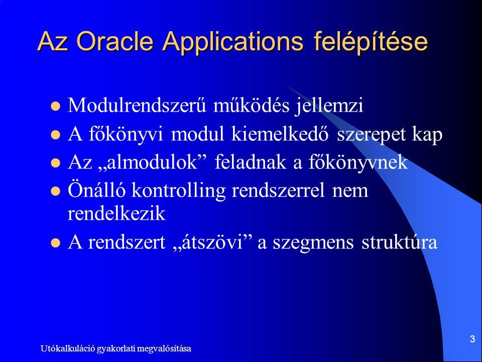 Az Oracle Applications felépítése