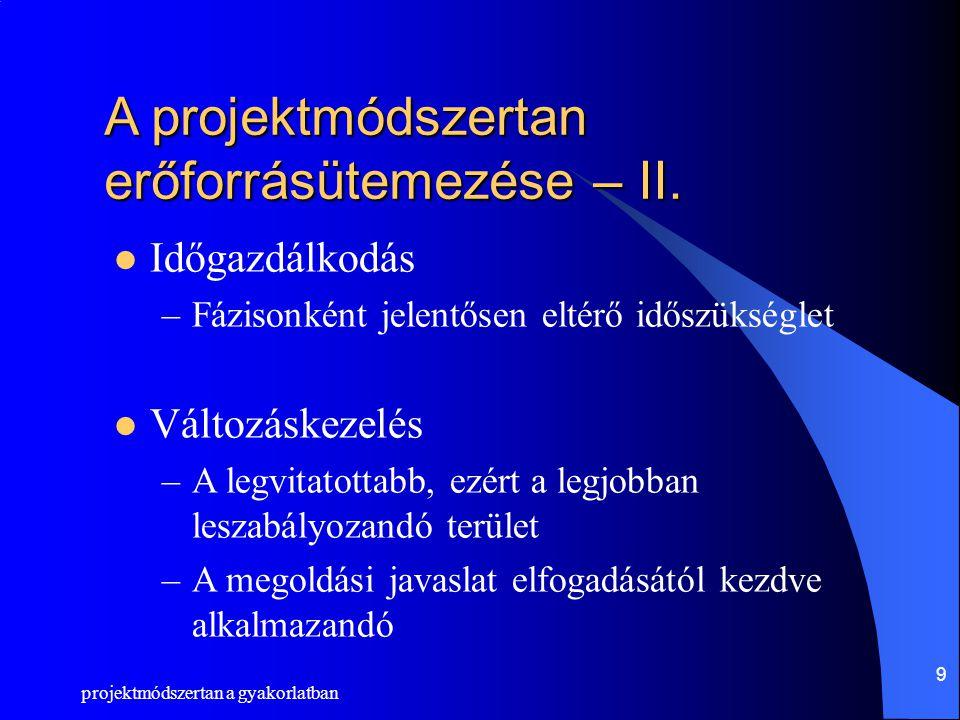 A projektmódszertan erőforrásütemezése – II.