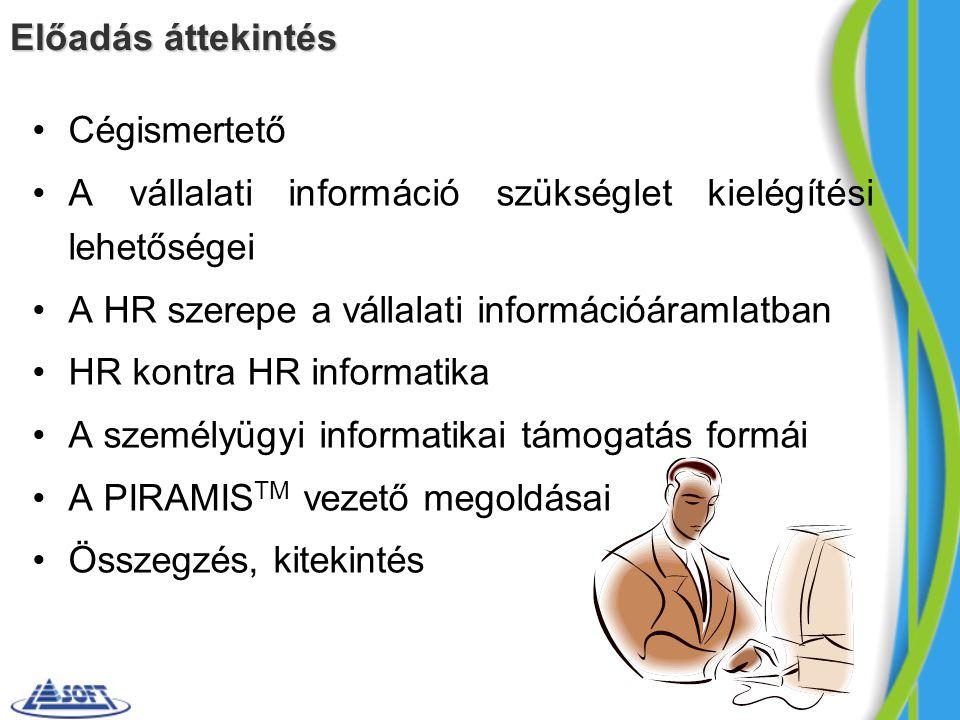 Előadás áttekintés Cégismertető. A vállalati információ szükséglet kielégítési lehetőségei. A HR szerepe a vállalati információáramlatban.