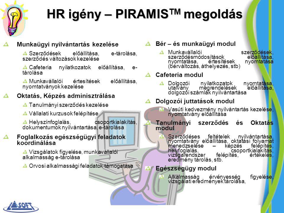 HR igény – PIRAMISTM megoldás