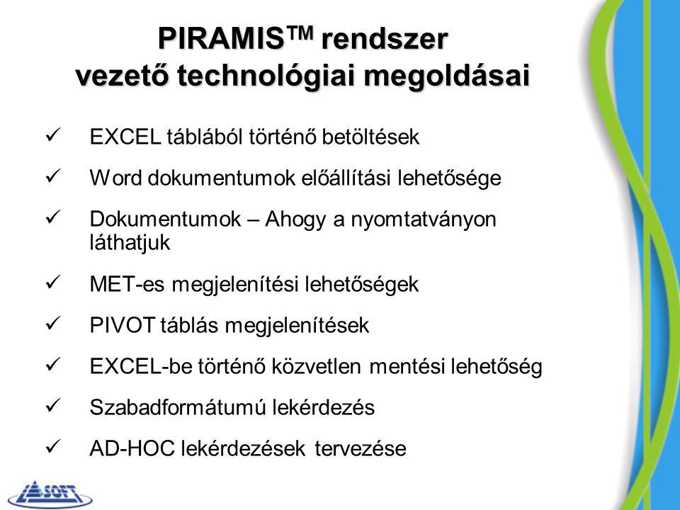 PIRAMISTM rendszer vezető technológiai megoldásai