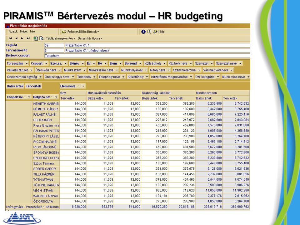 PIRAMISTM Bértervezés modul – HR budgeting
