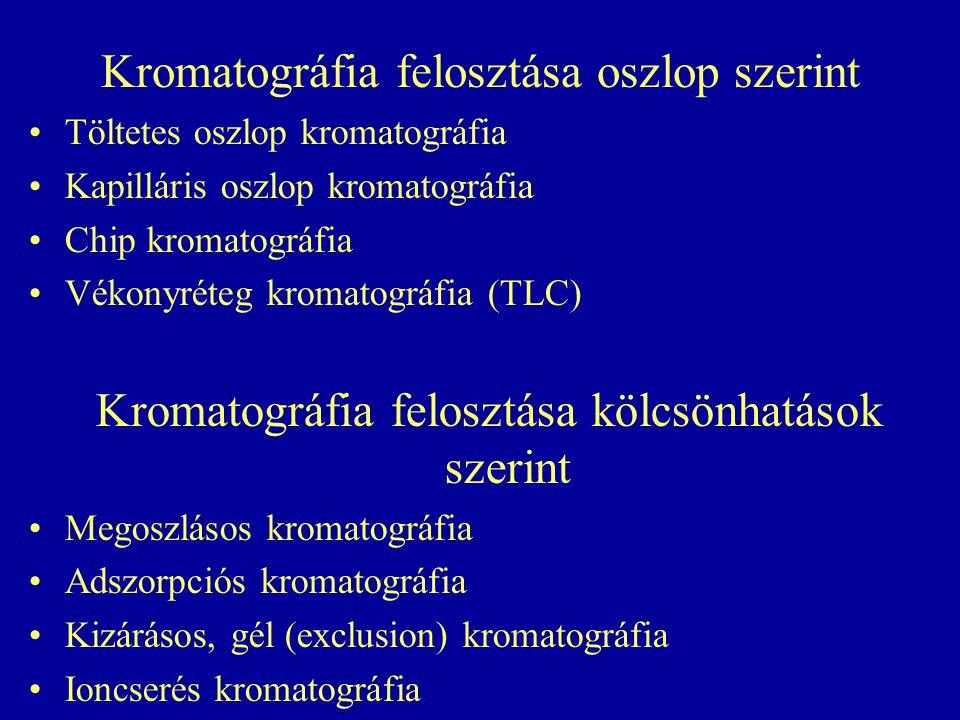 Kromatográfia felosztása oszlop szerint