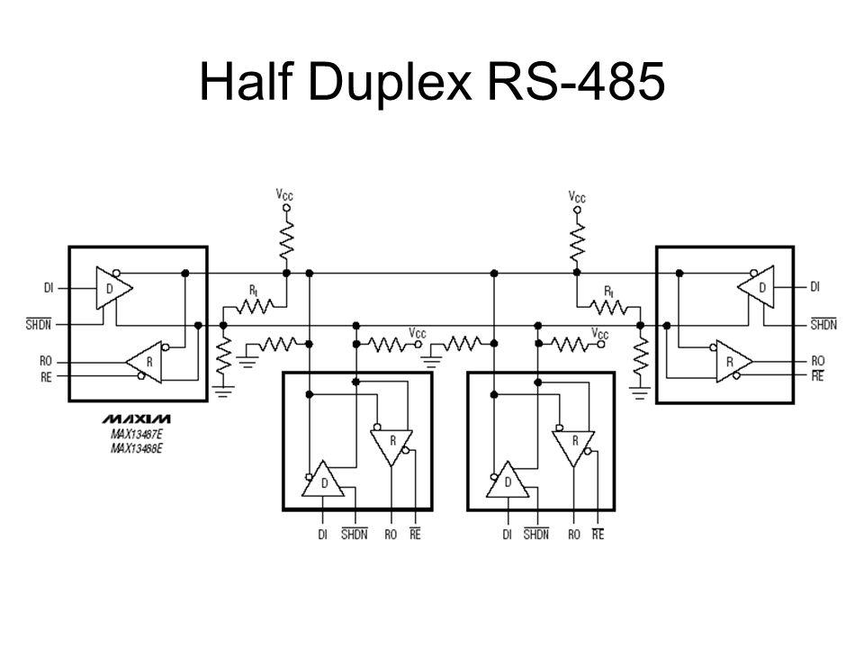 Half Duplex RS-485