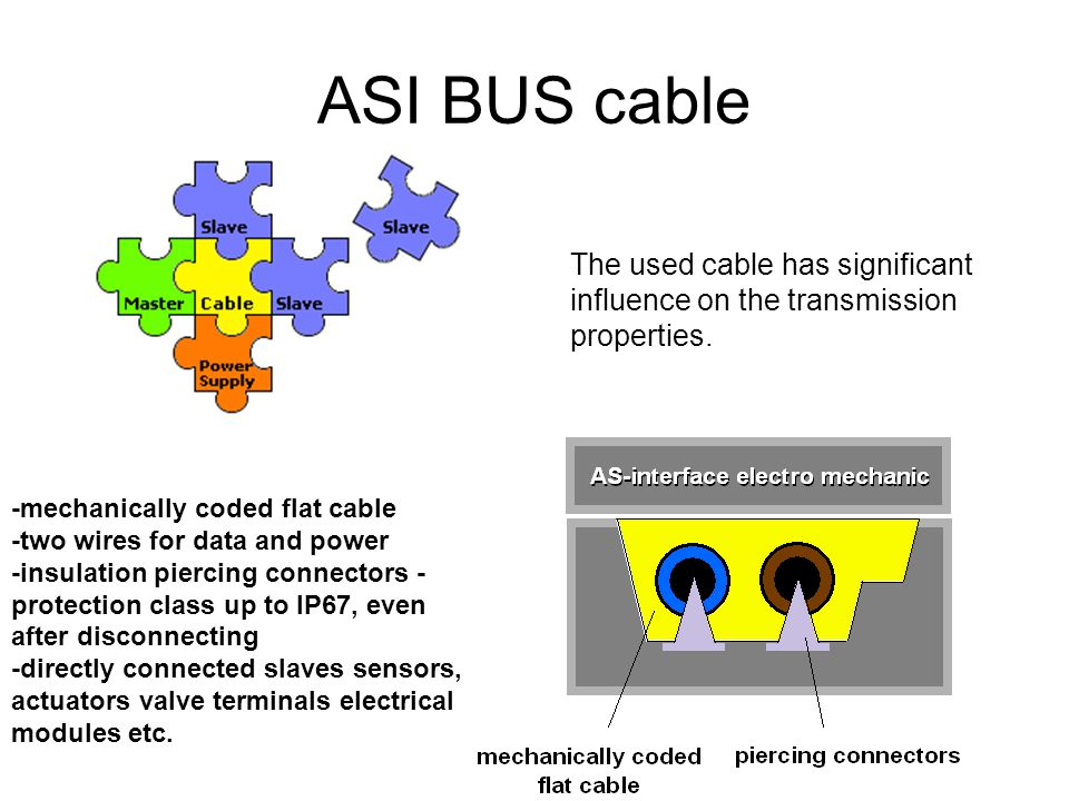 ASI BUS cable The used cable has significant influence on the transmission properties. -mechanically coded flat cable.