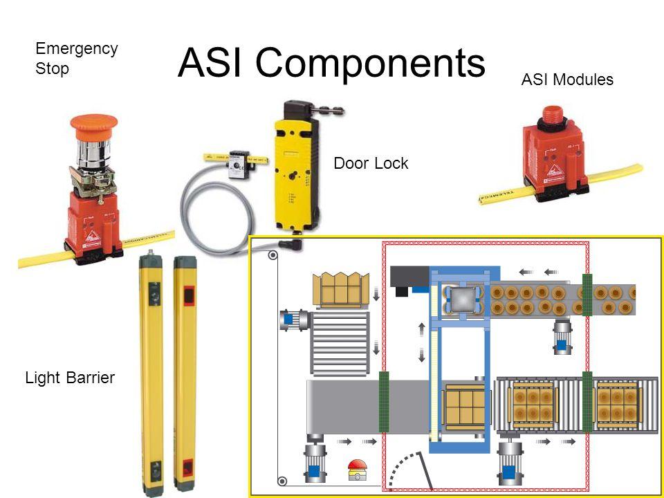 ASI Components Emergency Stop ASI Modules Door Lock Light Barrier