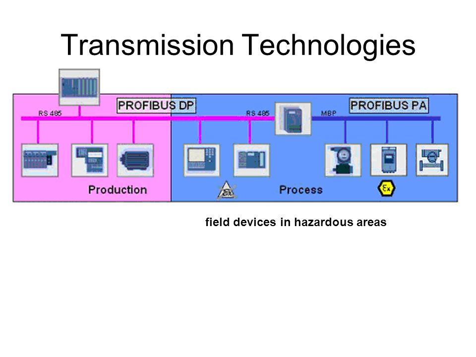 Transmission Technologies