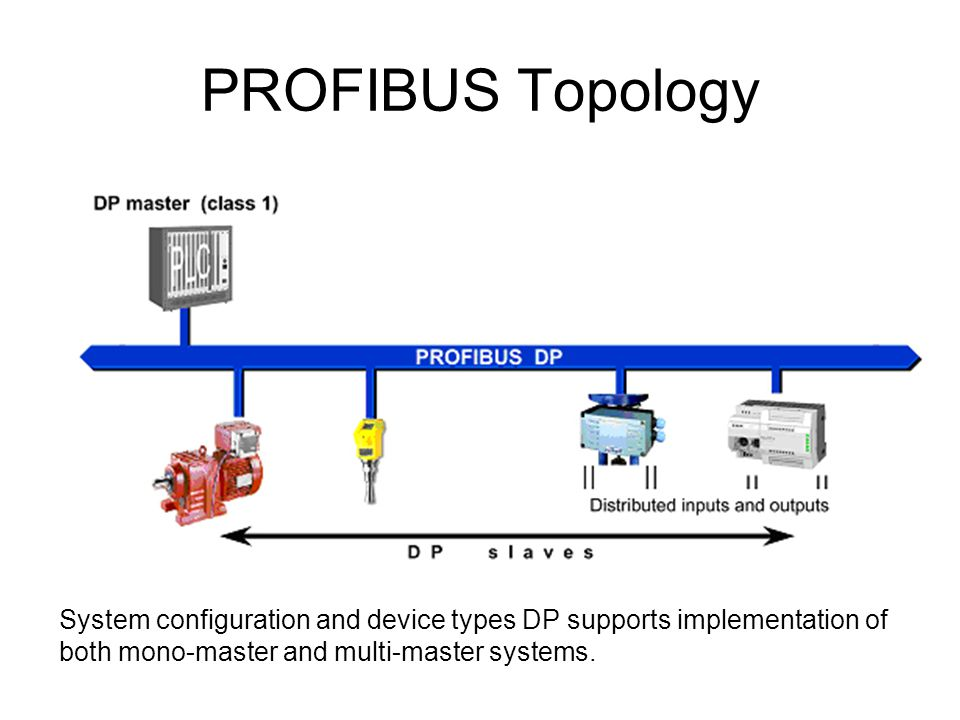 PROFIBUS Topology System configuration and device types DP supports implementation of both mono-master and multi-master systems.