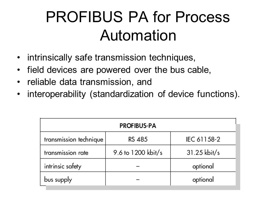 PROFIBUS PA for Process Automation
