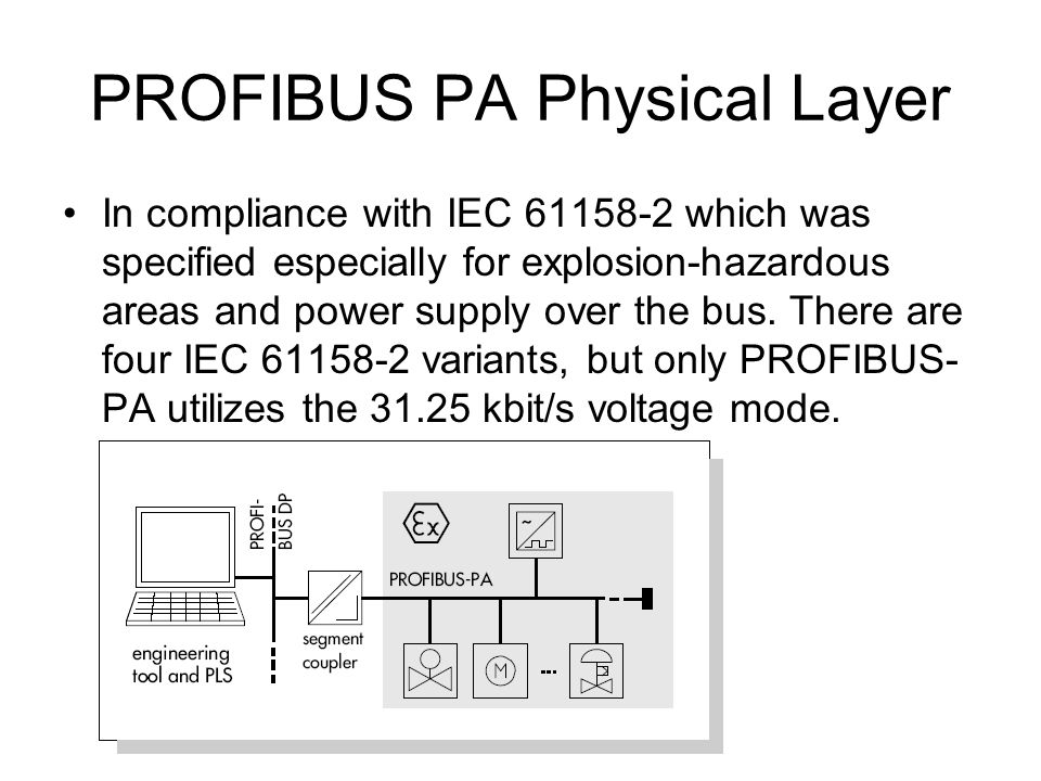 PROFIBUS PA Physical Layer