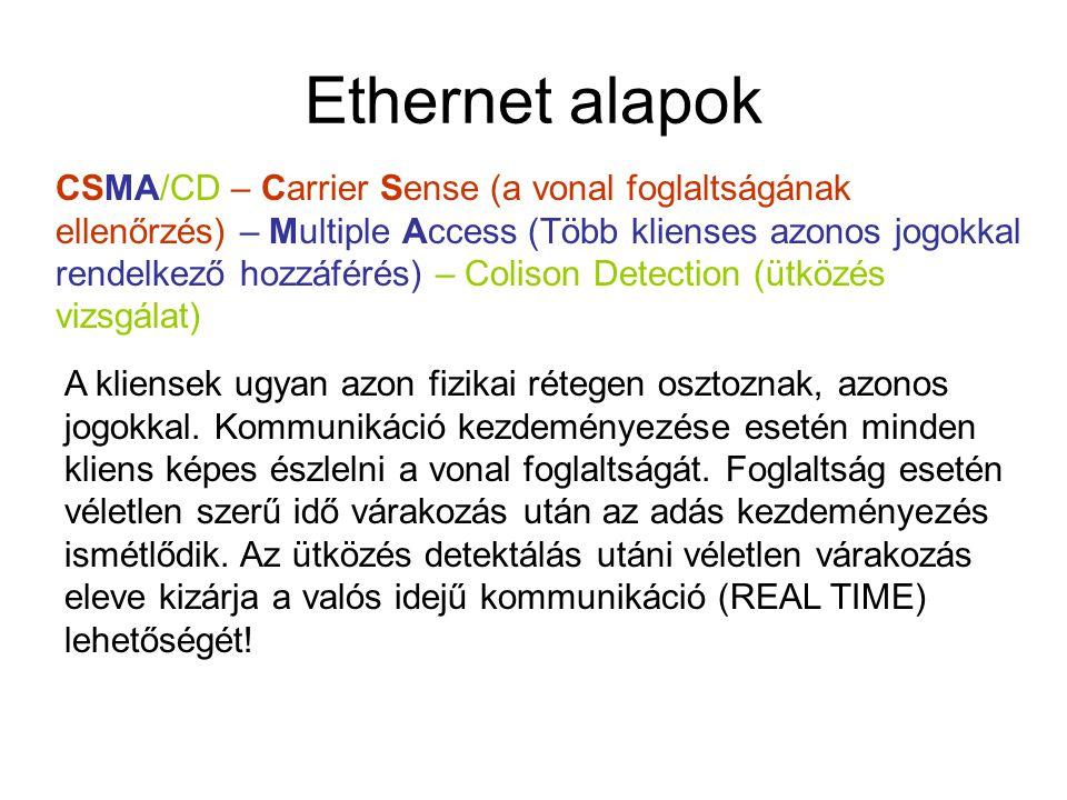 Ethernet alapok