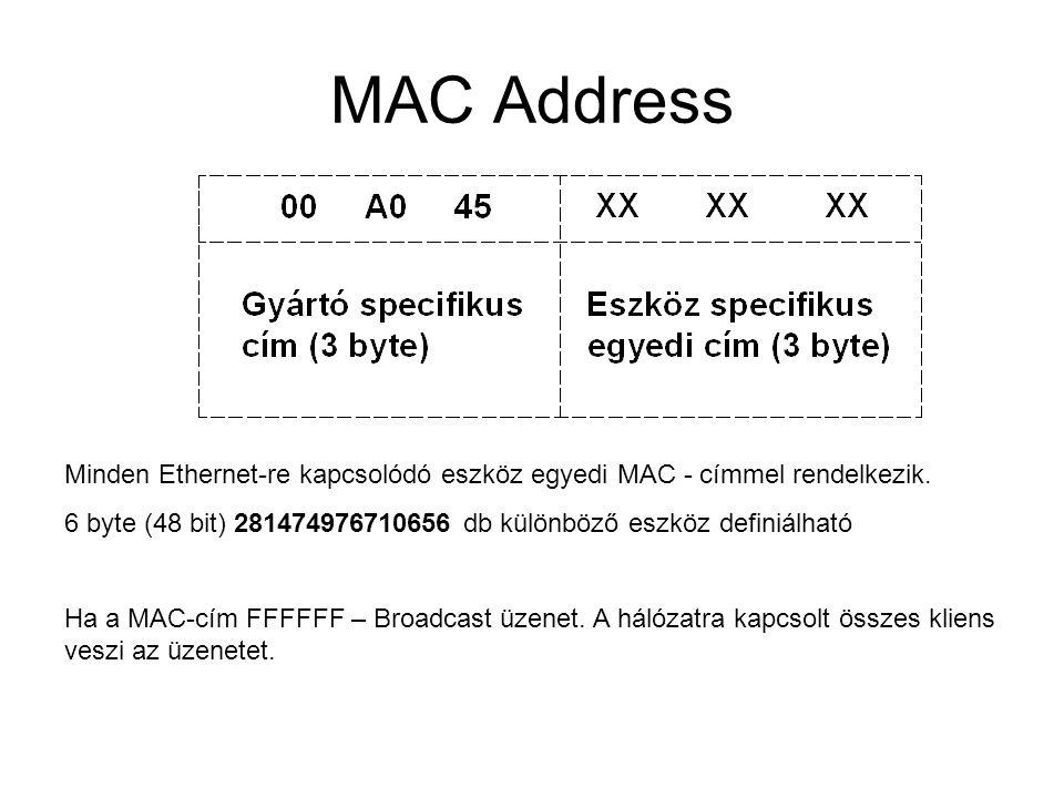MAC Address Minden Ethernet-re kapcsolódó eszköz egyedi MAC - címmel rendelkezik. 6 byte (48 bit) 281474976710656 db különböző eszköz definiálható.