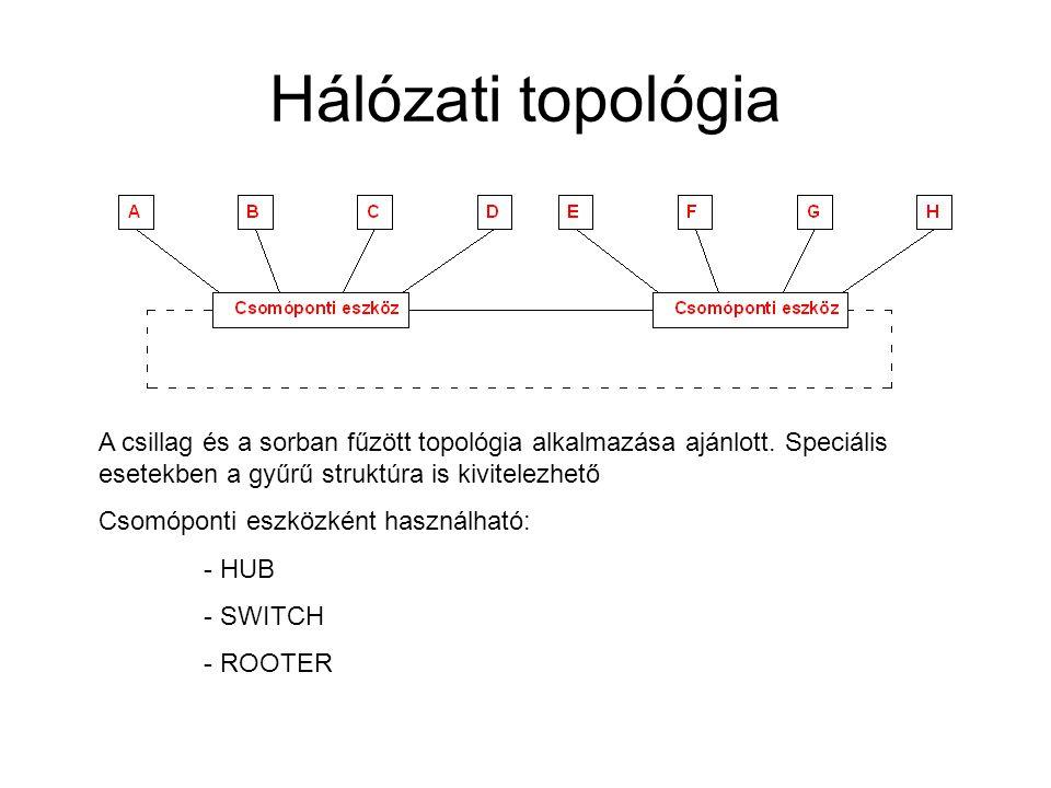 Hálózati topológia A csillag és a sorban fűzött topológia alkalmazása ajánlott. Speciális esetekben a gyűrű struktúra is kivitelezhető.