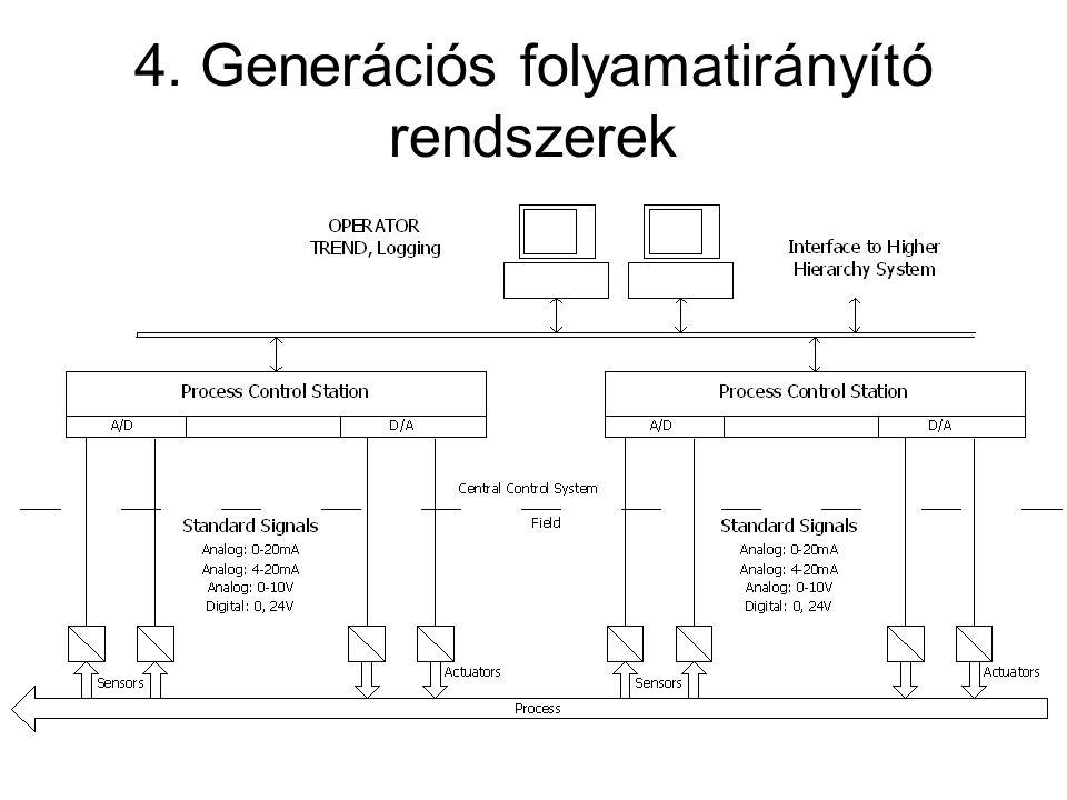 4. Generációs folyamatirányító rendszerek