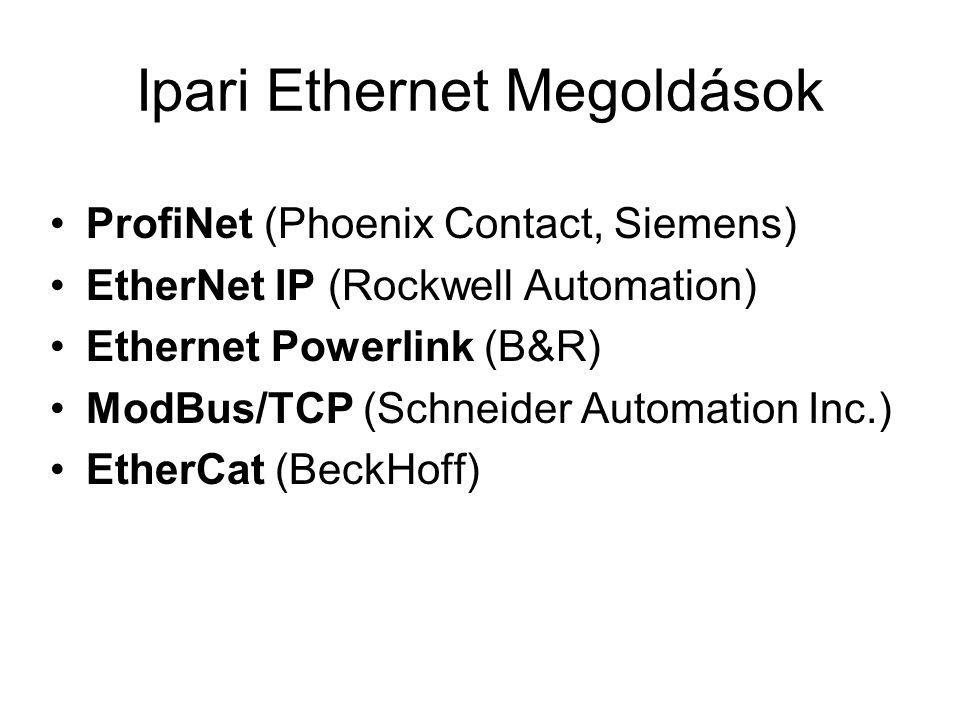 Ipari Ethernet Megoldások